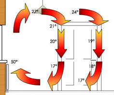 radiator heating diagram